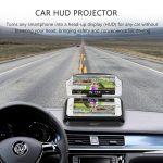 Car HUD projector